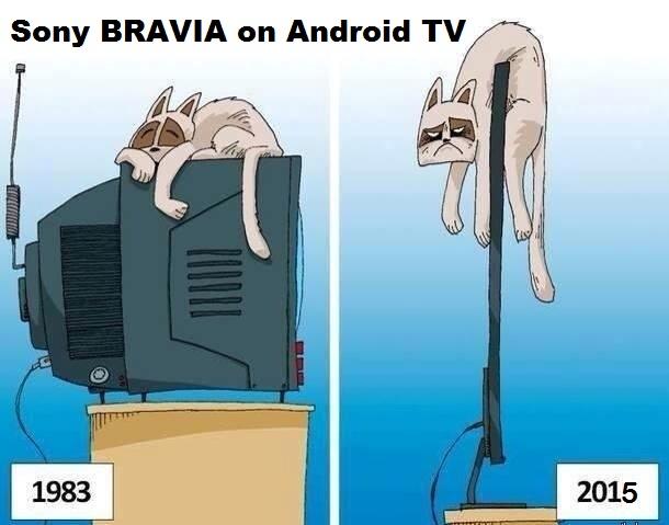 Телевизоры Sony BRAVIA теперь на Android