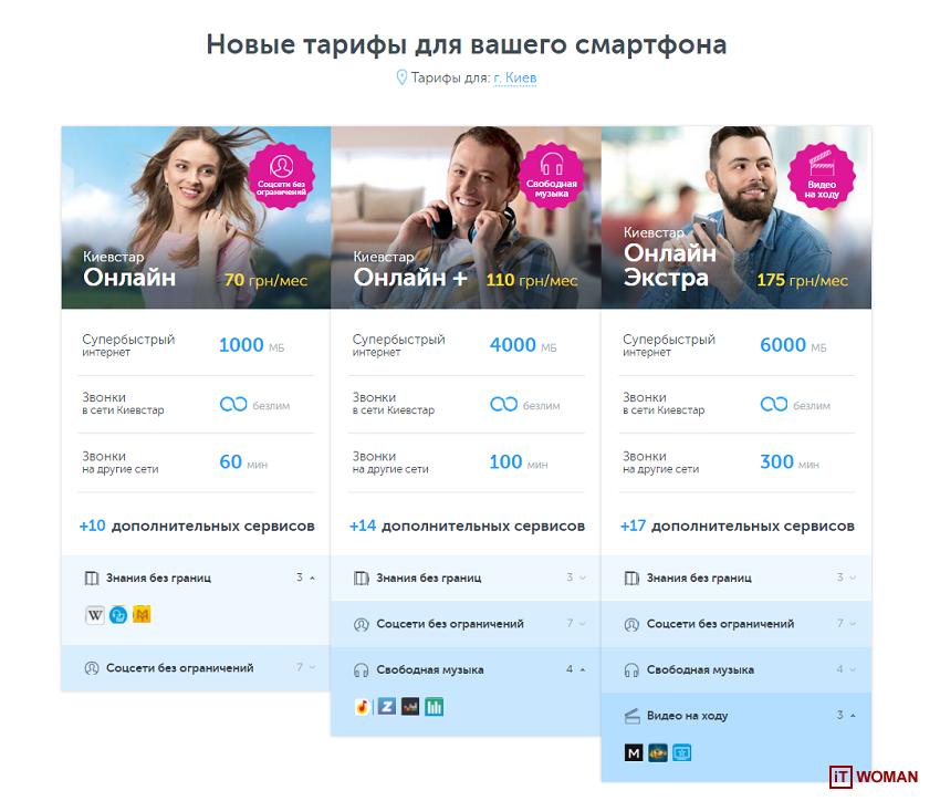 Киевстар рассказал о новых тарифных пакетах