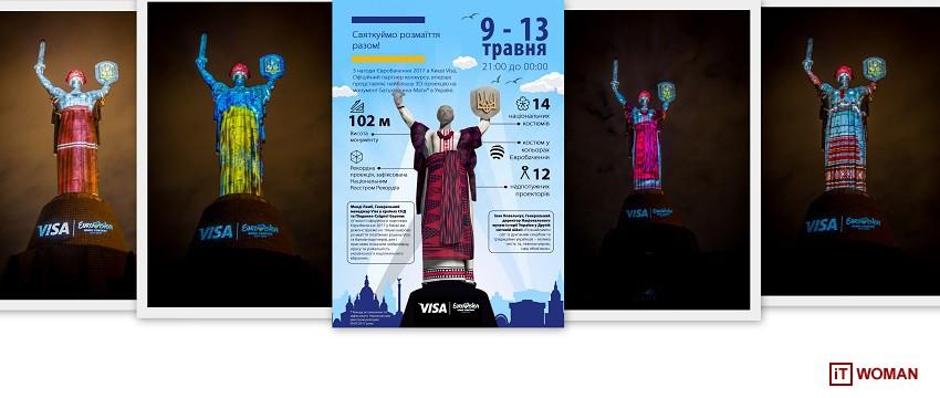 Компания Visa поставила рекорд во время проведения Евровидения в Киеве!