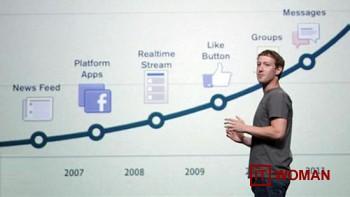 Facebook поглощает рынок. Марк смеется последним